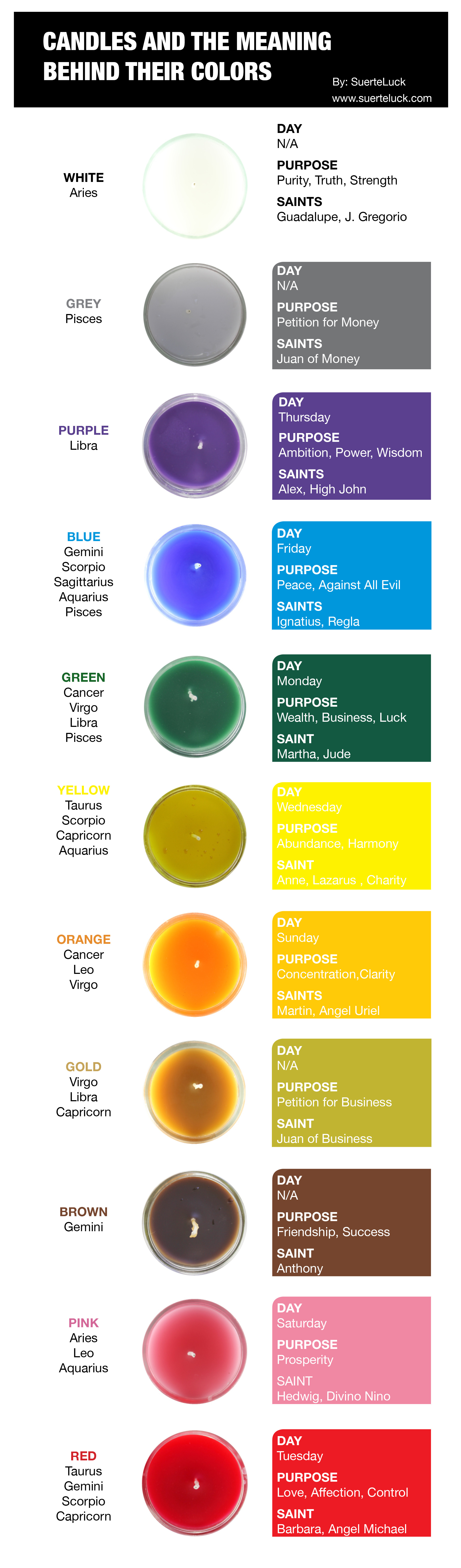 Prayer Candles And The Meaning Behind Their Colors - SUERTE·LUCK